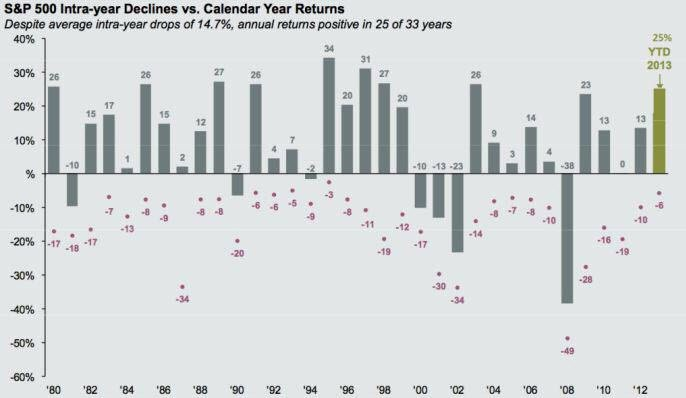 Calendar Year Returns : Calendar of vs search results