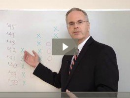 Tom Mullooly on the origins of point and figure charting