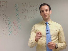 Brendan Mullooly on Point and Figure Relative Strength Signals