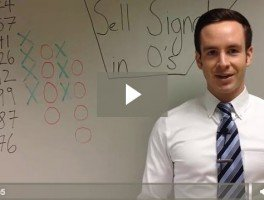 Brendan Mullooly on Point and Figure Relative Strength Charts Sell Signal in O's