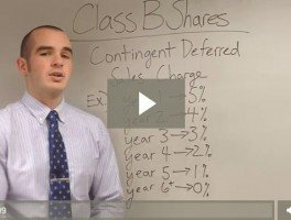 What are Mutual Fund Class B Shares?